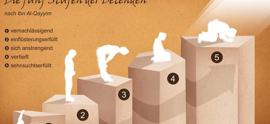 Die_5_Stufen_der_Betenden